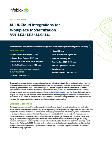 NIOS - Multi-Cloud Integrations For Workplace Transformation