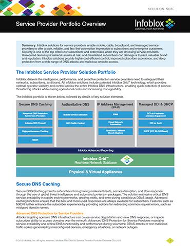Service Provider Portfolio Overview